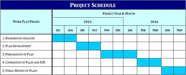 Work Plan Sample Event Work Plan Template Excel Excel Work Plan